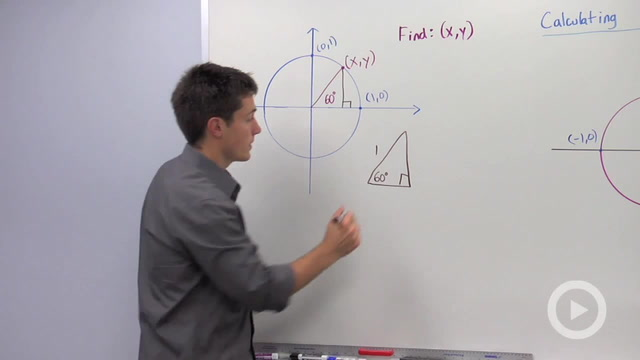 Calculating Coordinates in the Unit Circle - Problem 2