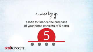 Mortgage Basics: What is a Mortgage?