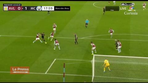 Aston Villa 1-6 Manchester City (Premier League)
