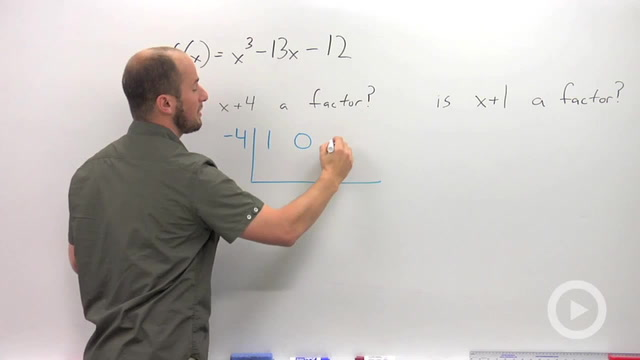 Using Synthetic Division to Factor - Problem 1