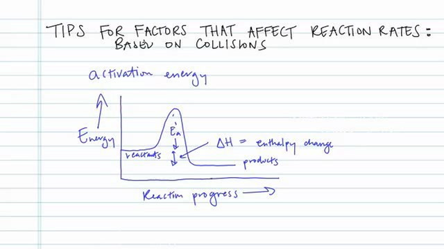 Factors Affecting Collision Based Reaction Rates