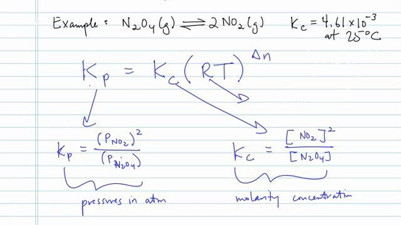 Tips for converting to kp from kc concept chemistry video by tips for converting to kp from kc concept chemistry video by brightstorm fandeluxe Choice Image