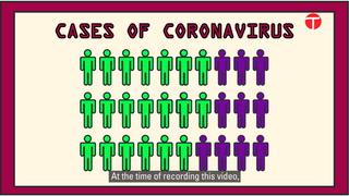 کورونا وائرس: اس بیماری کی علامات کیا ہیں اور اس سے کیسے محفوظ رہا جائے؟