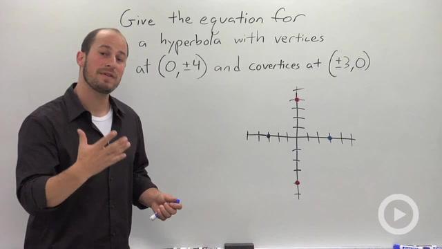 The Hyperbola - Problem 2