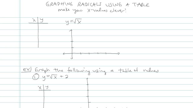 Graphing Radical Equations using a Table - Problem 4