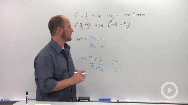 Slope - Problem 1