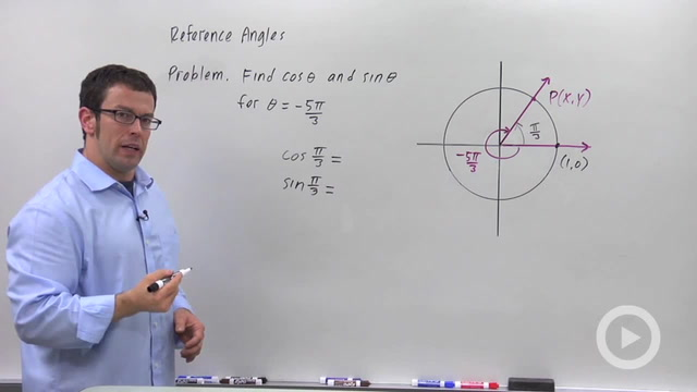 Evaluating Sine and Cosine at Other Special Angles - Problem 3