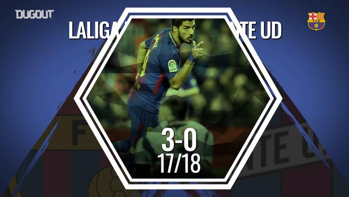 FC Barcelona vs Levante UD Match Preview