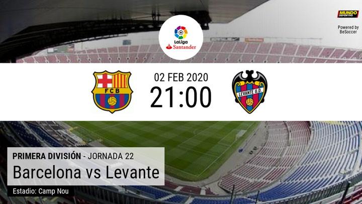 Barça - Levante: las estadísticas de la previa