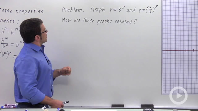 Exponential Functions - Problem 1