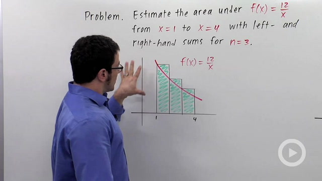 Approximating Area Using Rectangles - Problem 1