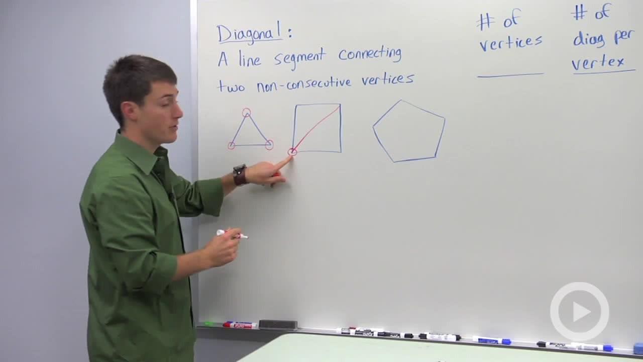 iron triangles essay