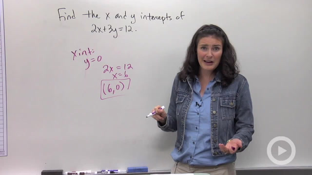 Intercepts of Linear Equations - Problem 2