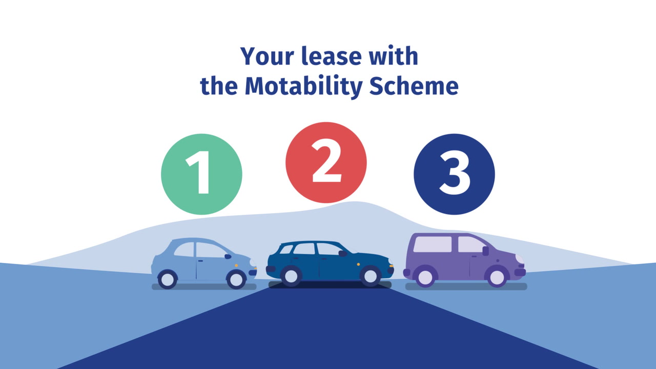 Motability Scheme The Car And Scooter Scheme For Disabled People - Show me the car facts