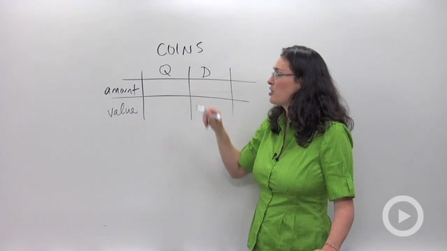 Coin Word Problems