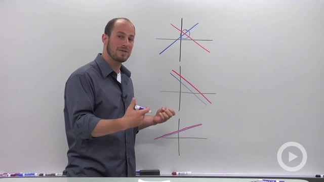 Solving a System of Linear Equations in Two Variables