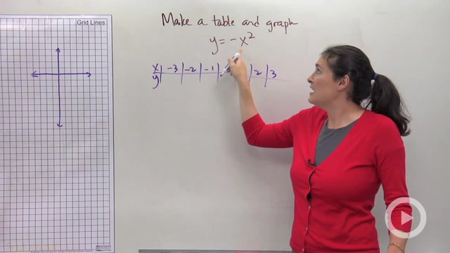 Exploring Quadratic Graphs - Problem 1