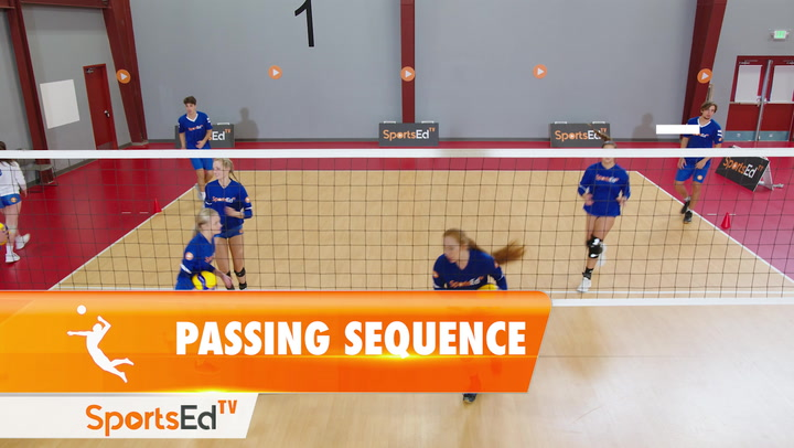 PASSING SEQUENCE