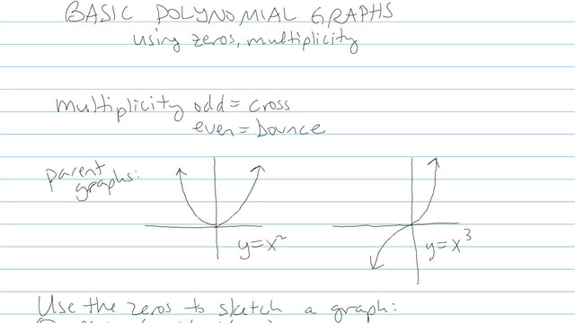 Basic Polynomial Graphs - Problem 9