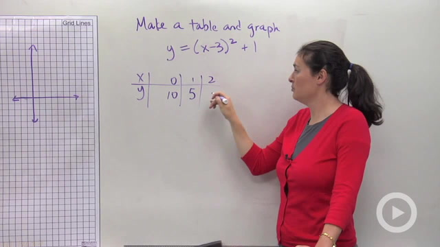 Exploring Quadratic Graphs - Problem 3