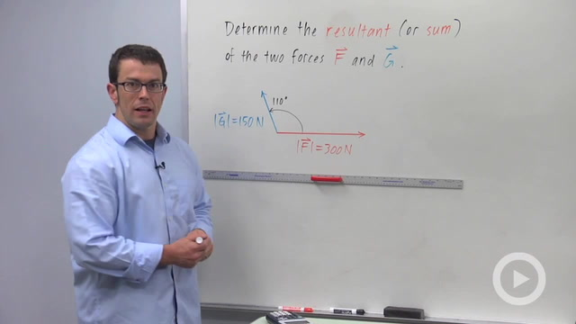 The Resultant of Two Forces - Problem 1