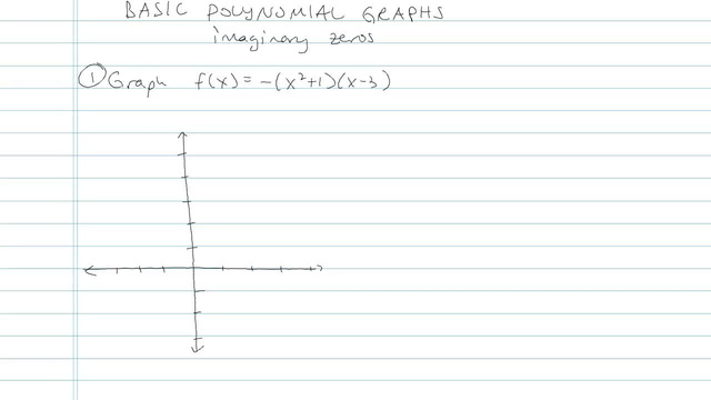 Basic Polynomial Graphs - Problem 10