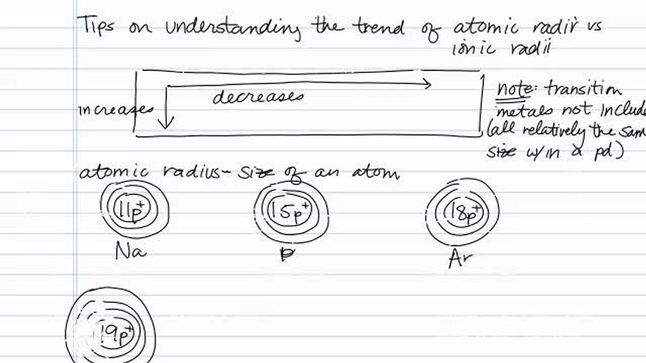 Understanding the trend of atomic vs ionic radii concept understanding the trend of atomic vs ionic radii concept chemistry video by brightstorm gamestrikefo Choice Image