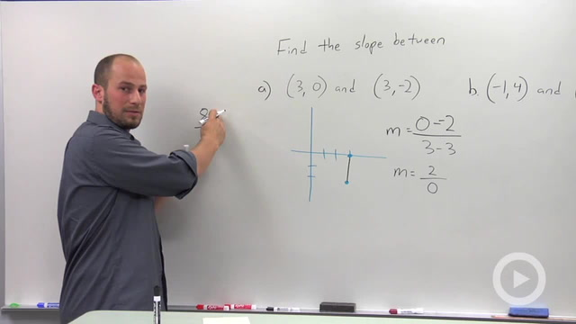 Slope - Problem 3
