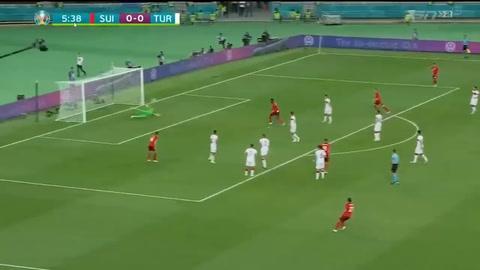 Suiza 3-1 Turquía( Eurocopa)