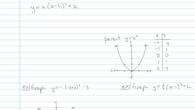 Graphing Quadratic Equations - Problem 4