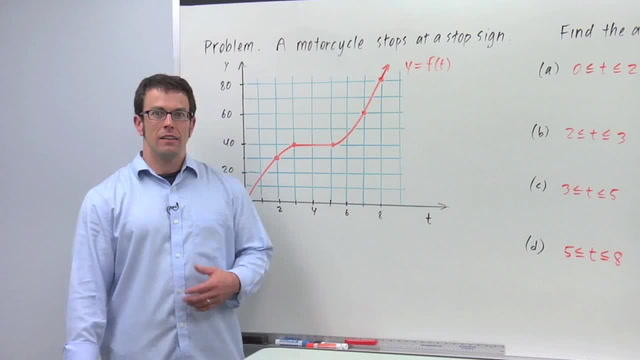 Average Velocity - Problem 2