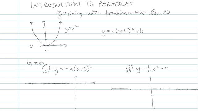 Introduction to Parabolas - Problem 6