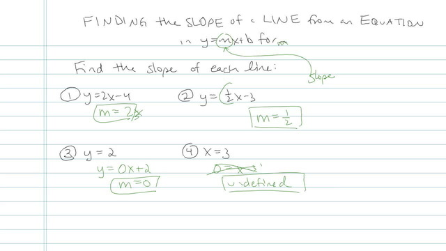 Finding the Slope of a Line from an Equation - Problem 6