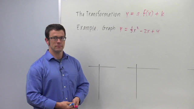 Graphing the Transformation y = a f(x) + k - Problem 3
