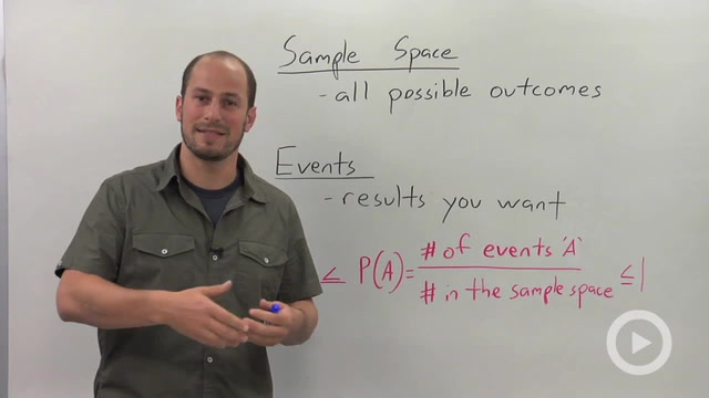 Introduction to Probability - Concept
