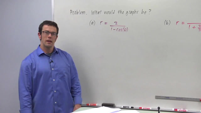 Families of Polar Curves: Conic Sections - Problem 3