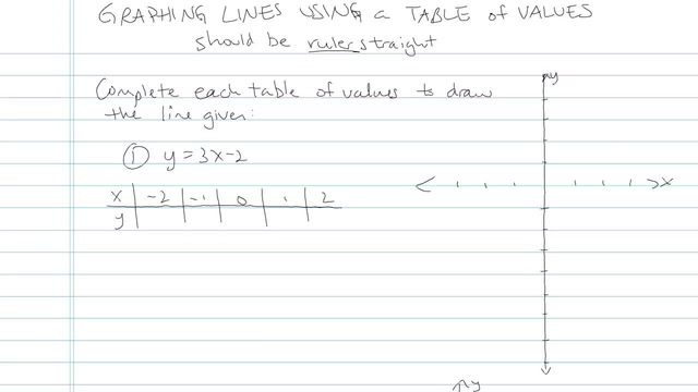 Graphing Lines using a Table of Values - Problem 4