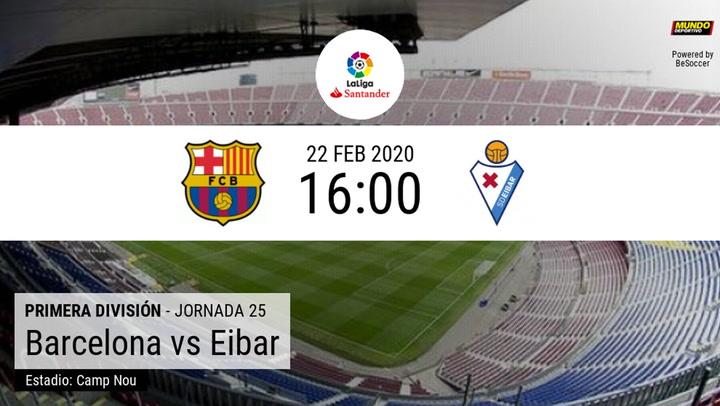 FC Barcelona-Eibar: La estadística de la previa