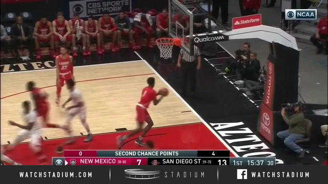 New Mexico vs. San Diego State Basketball Highlights (2018-19)