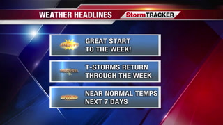 StormTRACKER Sunday Midday Update