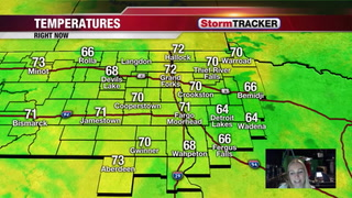 Partly Cloudy & Mild Afternoon