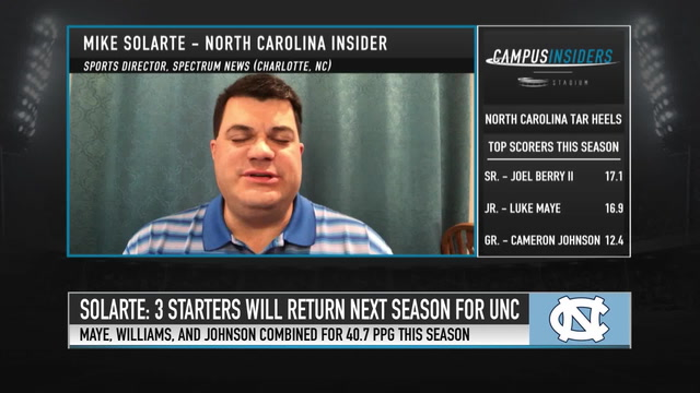 Can North Carolina Stay Near the Top of the ACC?