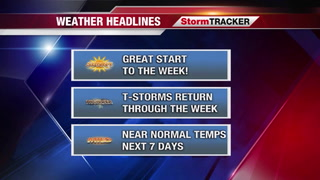 StormTRACKER Midday Monday Update