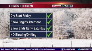 Tracking Snow Friday. Very Strong Winds Sunday