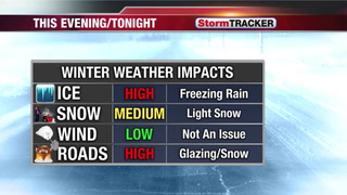 Tracking Ice & Light Snow This Evening