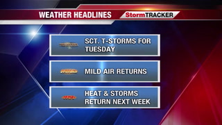 StormTRACKER Tuesday Midday Update