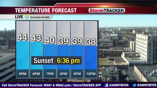 Tracking Warm Temperatures For Thursday