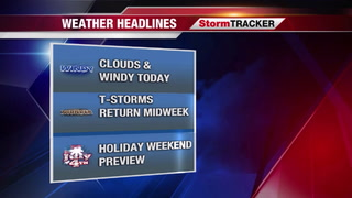 StormTRACKER Monday Midday Weather