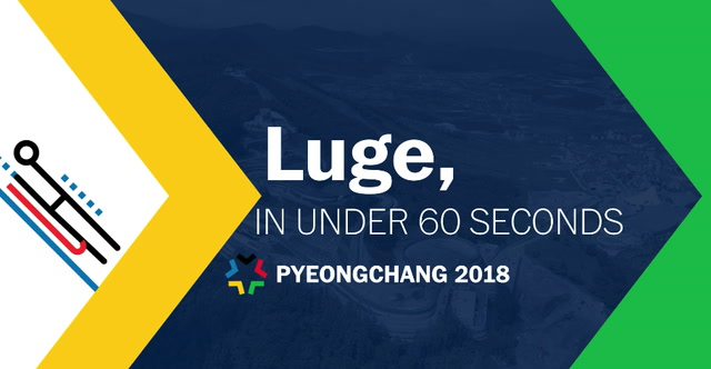 Luge, in under 60 seconds