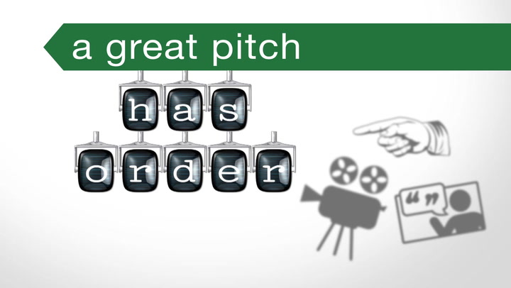 A great pitch has order in business video
